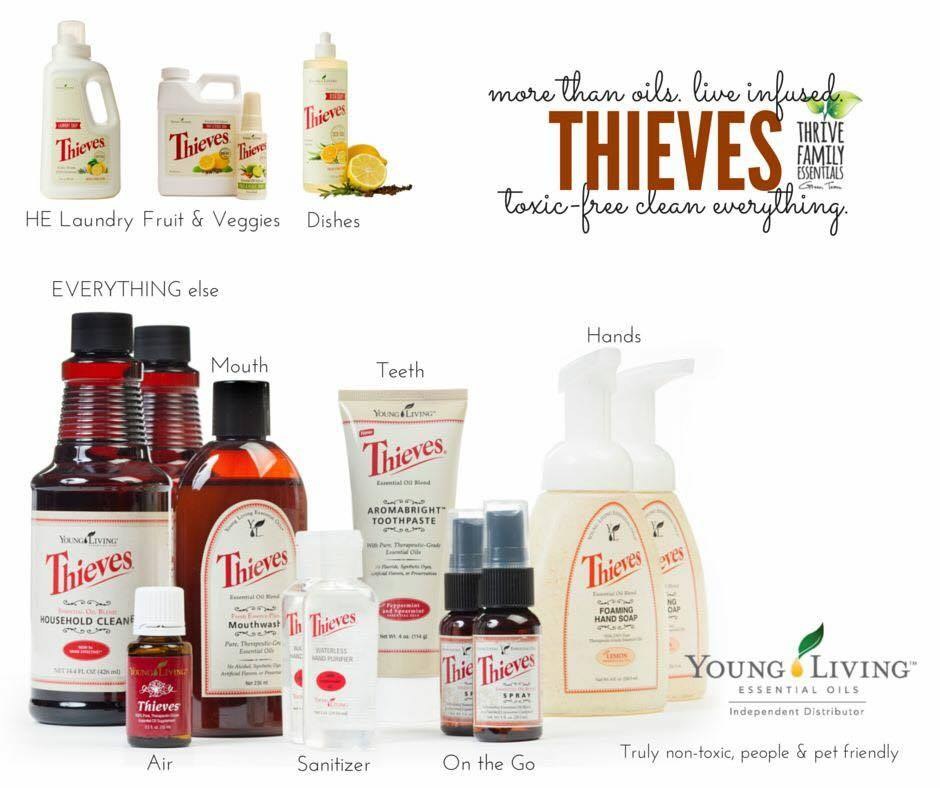 Art Line Young Living : My first week with essential oils
